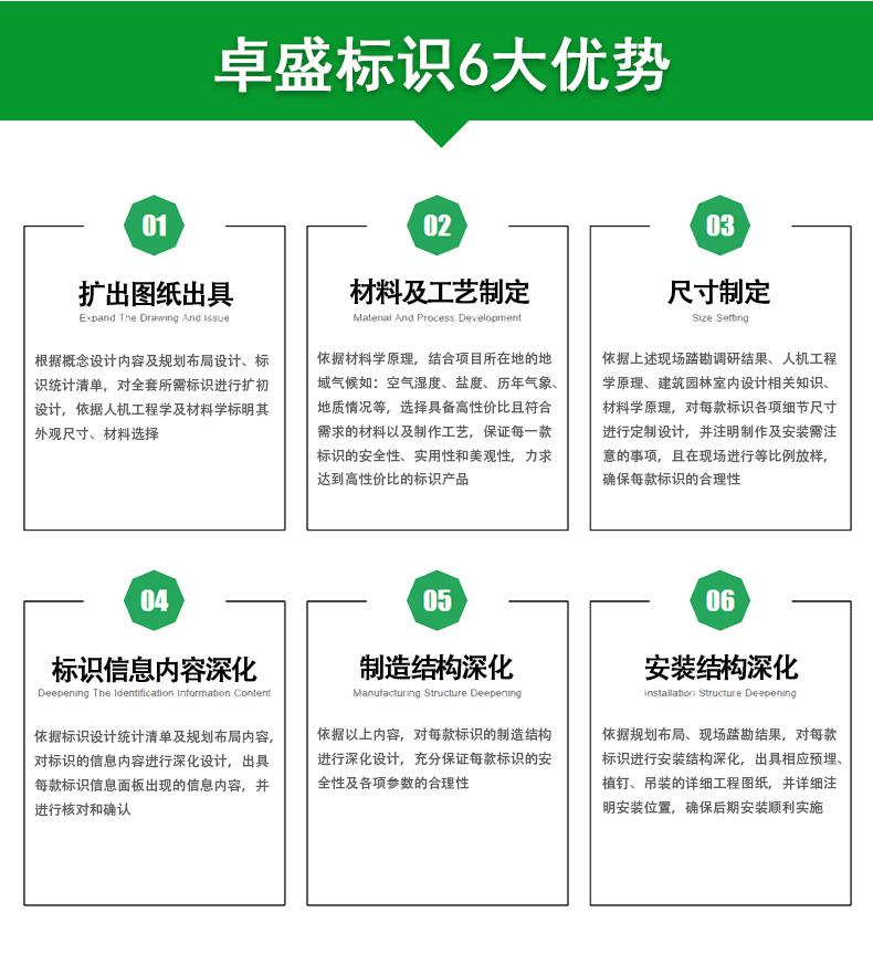 广州卓盛标识6大优势