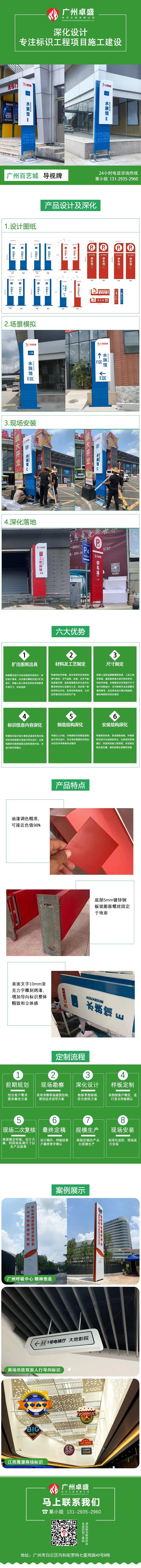 广州百艺城-导视牌